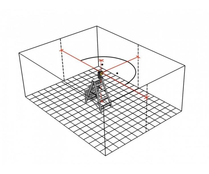 Построитель точек лазерный пятиточечный LA-5P Stabila 18328